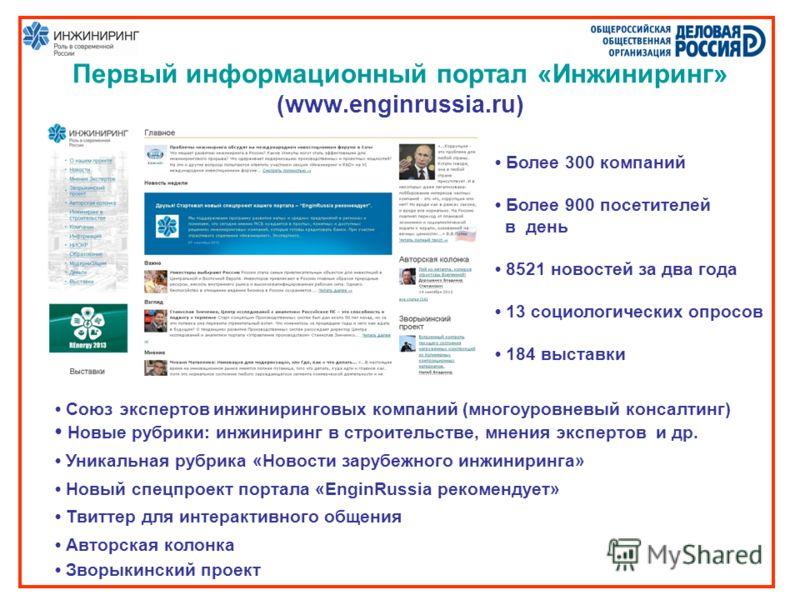 Первый информационный портал «Инжиниринг» (www.enginrussia.ru) Более 300 компаний Более 900 посетителей в день 8521 новостей за два года 13 социологических опросов 184 выставки Союз экспертов инжиниринговых компаний (многоуровневый консалтинг) Новые