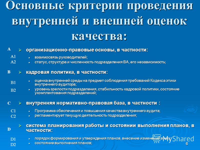 6 Основные критерии проведения внутренней и внешней оценок качества: организационно-правовые основы, в частности: организационно-правовые основы, в частности: взаимосвязь руководителей; взаимосвязь руководителей; статус, структура и численность подра