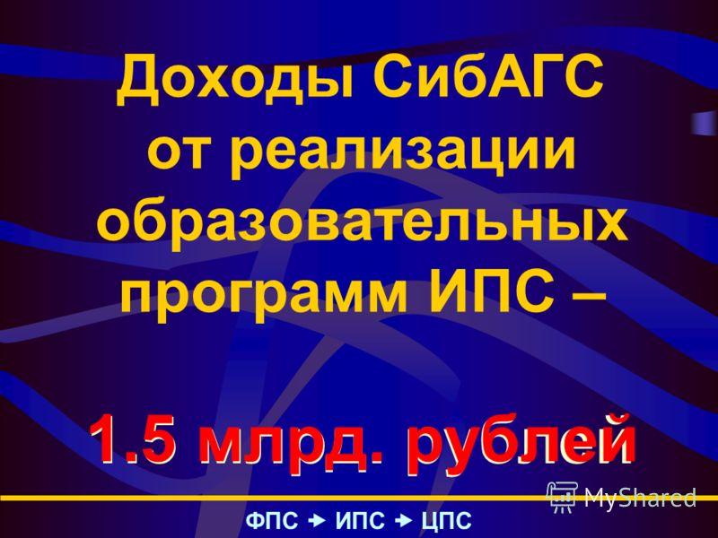 1.5 млрд. рублей Доходы СибАГС от реализации образовательных программ ИПС – 1.5 млрд. рублей ФПС – ИПС – ЦПС