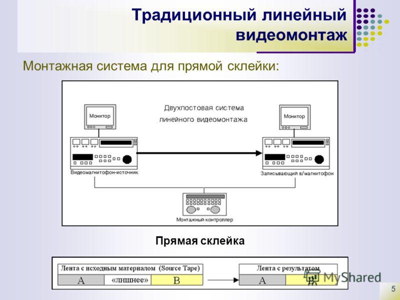 5 Традиционный линейный видеомонтаж Монтажная система для прямой склейки: Прямая склейка