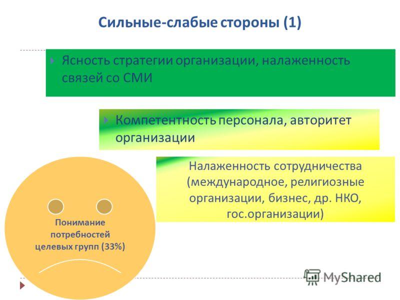 Сильные-слабые стороны (1) Ясность стратегии организации, налаженность связей со СМИ Компетентность персонала, авторитет организации Налаженность сотрудничества (международное, религиозные организации, бизнес, др. НКО, гос.организации) Понимание потр