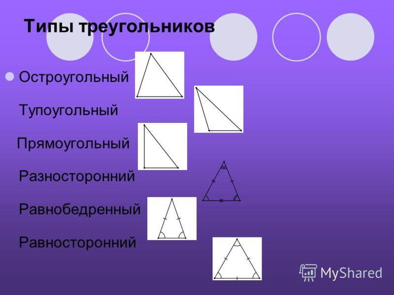 Типы треугольников Остроугольный Тупоугольный Прямоугольный Разносторонний Равнобедренный Равносторонний
