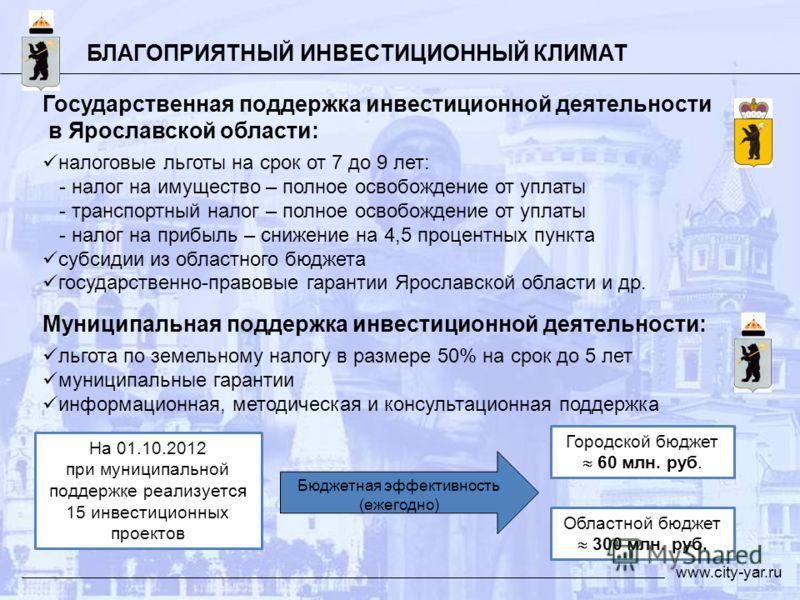 БЛАГОПРИЯТНЫЙ ИНВЕСТИЦИОННЫЙ КЛИМАТ www.city-yar.ru Муниципальная поддержка инвестиционной деятельности: льгота по земельному налогу в размере 50% на срок до 5 лет муниципальные гарантии информационная, методическая и консультационная поддержка Госуд