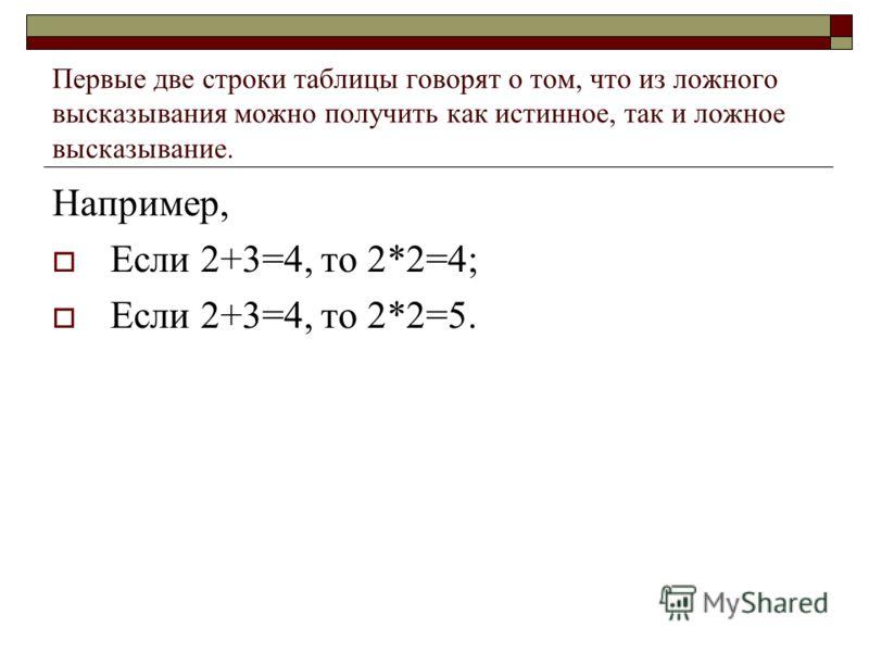 Первые две строки таблицы говорят о том, что из ложного высказывания можно получить как истинное, так и ложное высказывание. Например, Если 2+3=4, то 2*2=4; Если 2+3=4, то 2*2=5.