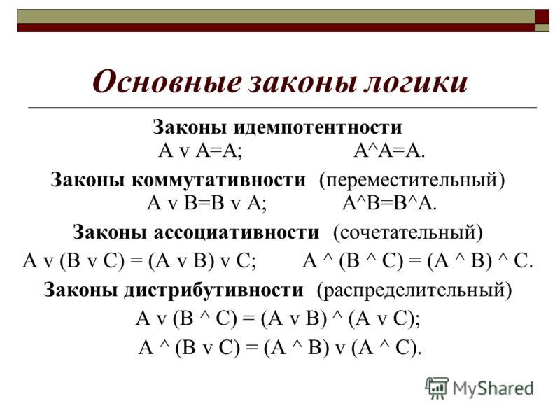 Законы идемпотентности A v A=A;A^A=A. Законы коммутативности (переместительный) A v B=B v A;A^B=B^A. Законы ассоциативности (сочетательный) A v (B v C) = (A v B) v C;А ^ (В ^ C) = (А ^ В) ^ С. Законы дистрибутивности (распределительный) A v (B ^ C) =