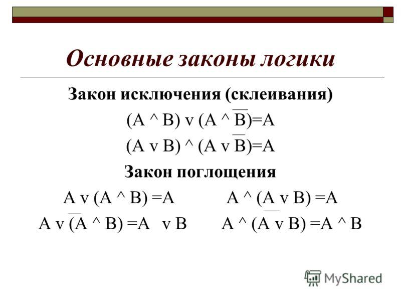 Закон исключения (склеивания) (А ^ B) v (A ^ B)=A (А v B) ^ (A v B)=A Закон поглощения A v (А ^ B) =AA ^ (A v B) =A A v (А ^ B) =Av BA ^ (A v B) =A ^ B Основные законы логики