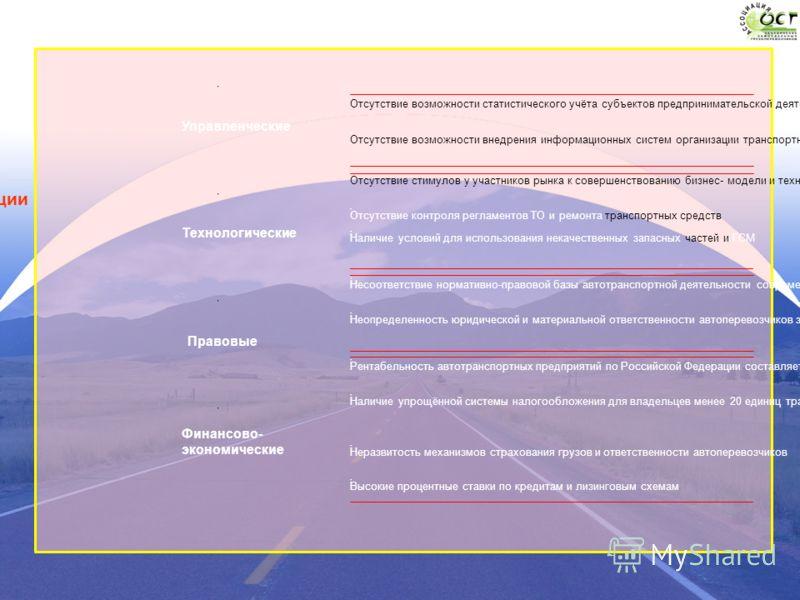 Факторы отсутствия системного регулирования рынка автотранспортных услуг в Российской Федерации Отсутствие стимулов у участников рынка к совершенствованию бизнес- модели и технологического процесса производства транспортной услуги Рентабельность авто