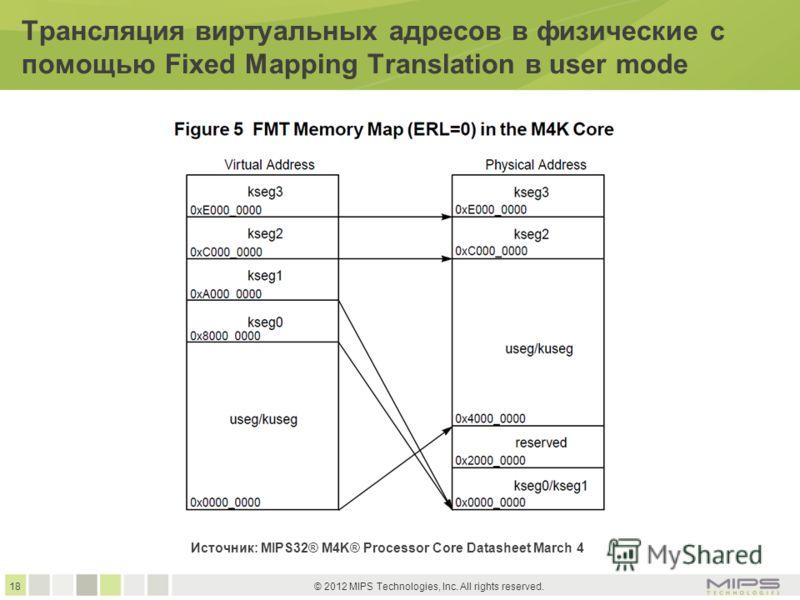 18 © 2012 MIPS Technologies, Inc. All rights reserved. Трансляция виртуальных адресов в физические с помощью Fixed Mapping Translation в user mode Источник: MIPS32® M4K® Processor Core Datasheet March 4
