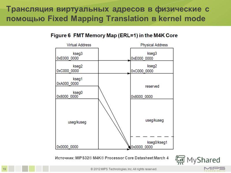 19 © 2012 MIPS Technologies, Inc. All rights reserved. Трансляция виртуальных адресов в физические с помощью Fixed Mapping Translation в kernel mode Источник: MIPS32® M4K® Processor Core Datasheet March 4