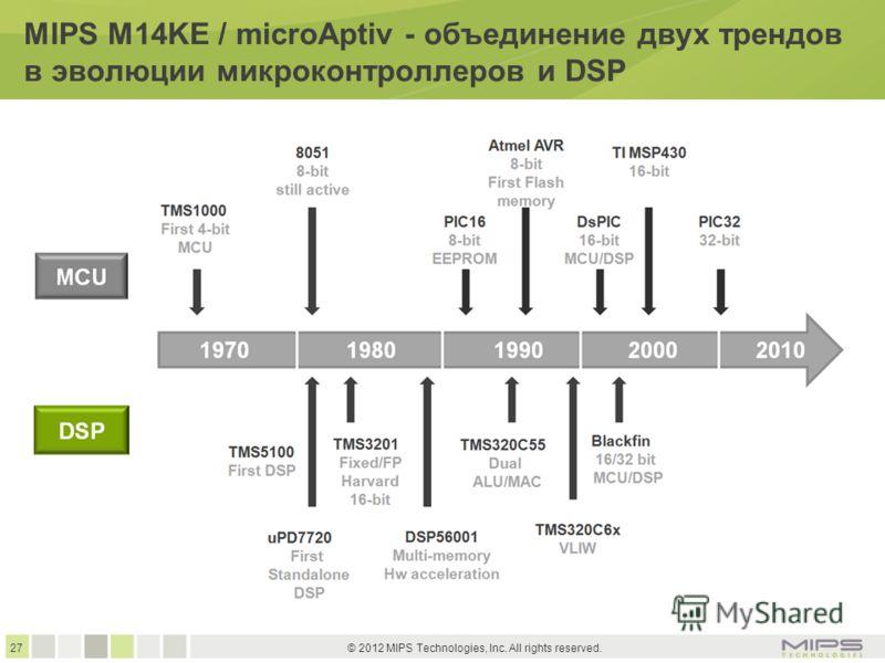 27 © 2012 MIPS Technologies, Inc. All rights reserved. MIPS M14KE / microAptiv - объединение двух трендов в эволюции микроконтроллеров и DSP
