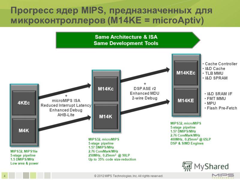4 © 2012 MIPS Technologies, Inc. All rights reserved. MIPS32, MIPS16e 5-stage pipeline 1.5 DMIPS/MHz Low area & power Прогресс ядер MIPS, предназначенных для микроконтроллеров (M14KE = microAptiv) M14KEc M14KE 4KEc M4K M14Kc M14K + microMIPS ISA Redu