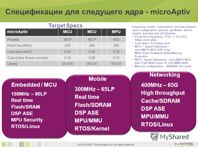 5 © 2012 MIPS Technologies, Inc. All rights reserved. Спецификации для следущего ядра - microAptiv Embedded / MCU 150MHz – 90LP Real time Flash/SRAM DSP ASE MPU Security RTOS/Linux Mobile 300MHz – 65LP Real time Flash/SDRAM DSP ASE MPU/MMU RTOS/Kerne