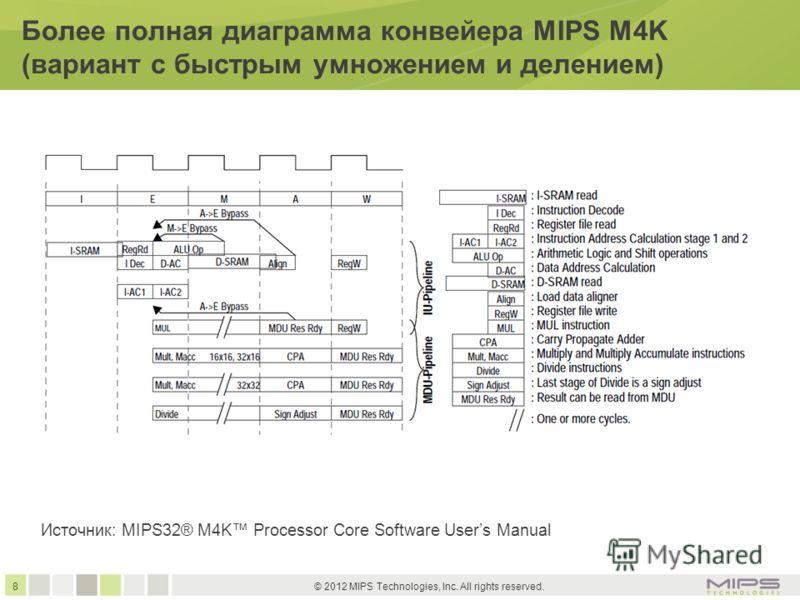 8 © 2012 MIPS Technologies, Inc. All rights reserved. Более полная диаграмма конвейера MIPS M4K (вариант с быстрым умножением и делением) Источник: MIPS32® M4K Processor Core Software Users Manual