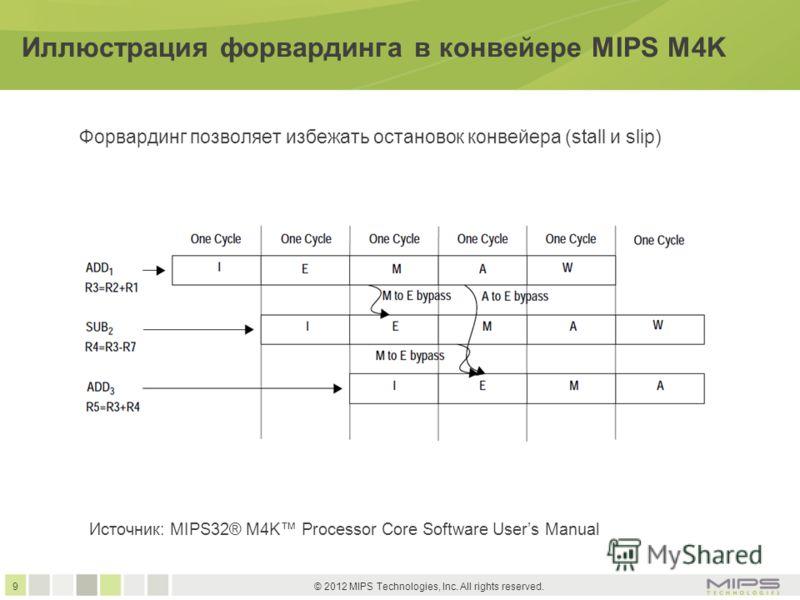 9 © 2012 MIPS Technologies, Inc. All rights reserved. Иллюстрация форвардинга в конвейере MIPS M4K Источник: MIPS32® M4K Processor Core Software Users Manual Форвардинг позволяет избежать остановок конвейера (stall и slip)