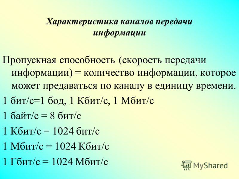 Характеристика каналов передачи информации Пропускная способность (скорость передачи информации) = количество информации, которое может предаваться по каналу в единицу времени. 1 бит/с=1 бод, 1 Кбит/с, 1 Мбит/с 1 байт/с = 8 бит/с 1 Кбит/с = 1024 бит/