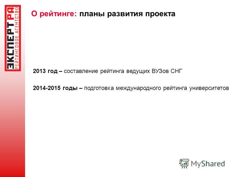 О рейтинге: планы развития проекта 2013 год – составление рейтинга ведущих ВУЗов СНГ 2014-2015 годы – подготовка международного рейтинга университетов