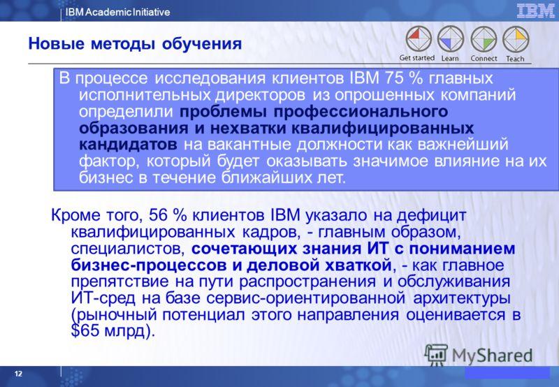 IBM Academic Initiative © 2008 IBM Corporation 11 Что за этим стоит? Возможность использования бесплатного лицензионного программное обеспечение продуктов IBM в рамках учебного процесса по дисциплинам, читаемых кафедрой информационных систем Программ