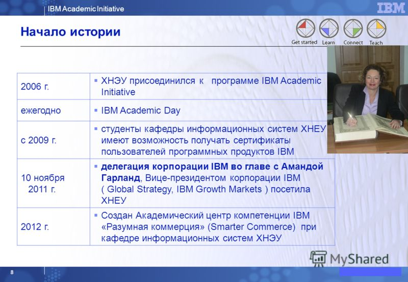 IBM Academic Initiative © 2008 IBM Corporation «Умная планета»,«Умная коммерция»,«Наука о сервисе, управления и инжиниринг»,виртуализация и динамическая инфраструктура,бизнес - аналитика,внедрение технологий Web 2.0 - Web 4.0, и другие, которые согла