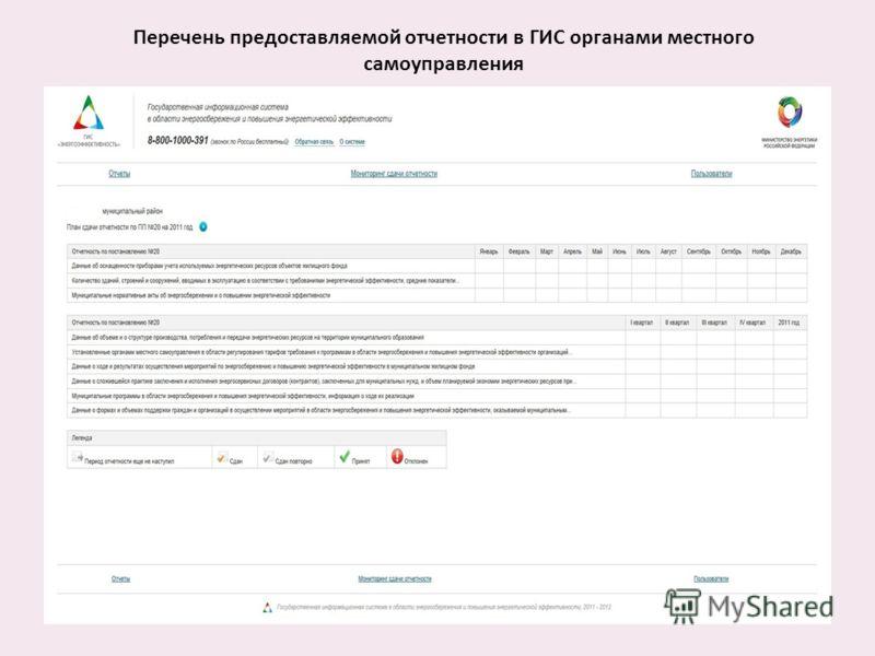 Перечень предоставляемой отчетности в ГИС органами местного самоуправления
