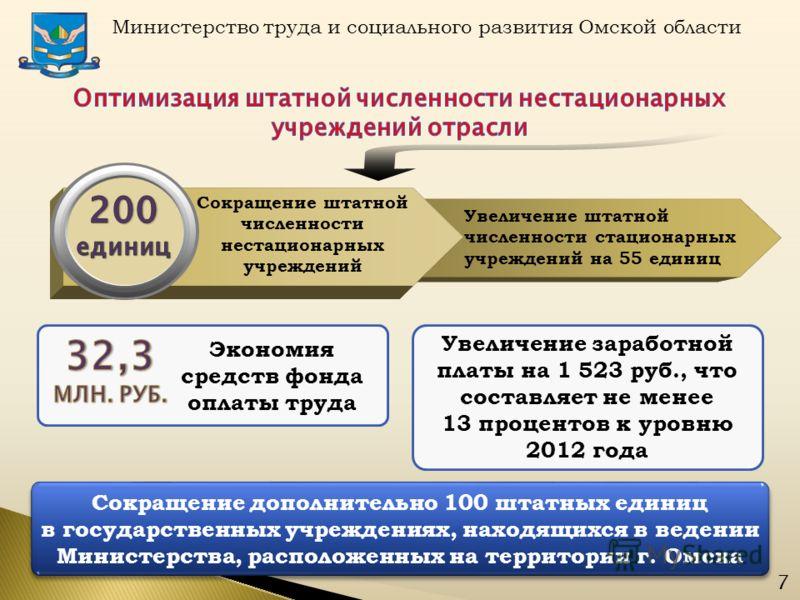 Министерство труда и социального развития Омской области 7 Сокращение дополнительно 100 штатных единиц в государственных учреждениях, находящихся в ведении Министерства, расположенных на территории г. Омска Сокращение дополнительно 100 штатных единиц