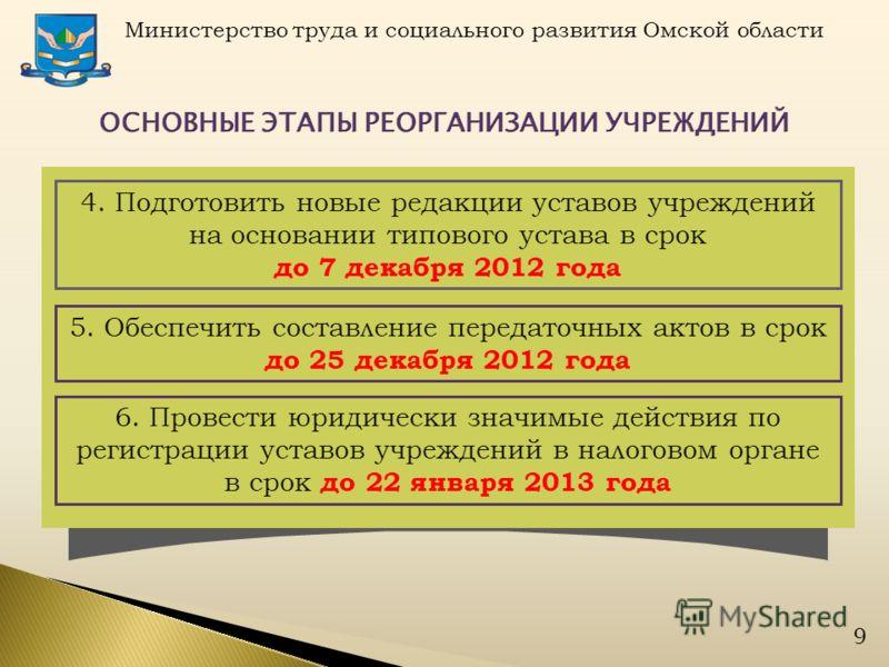 Министерство труда и социального развития Омской области 9 4. Подготовить новые редакции уставов учреждений на основании типового устава в срок до 7 декабря 2012 года 5. Обеспечить составление передаточных актов в срок до 25 декабря 2012 года 6. Пров