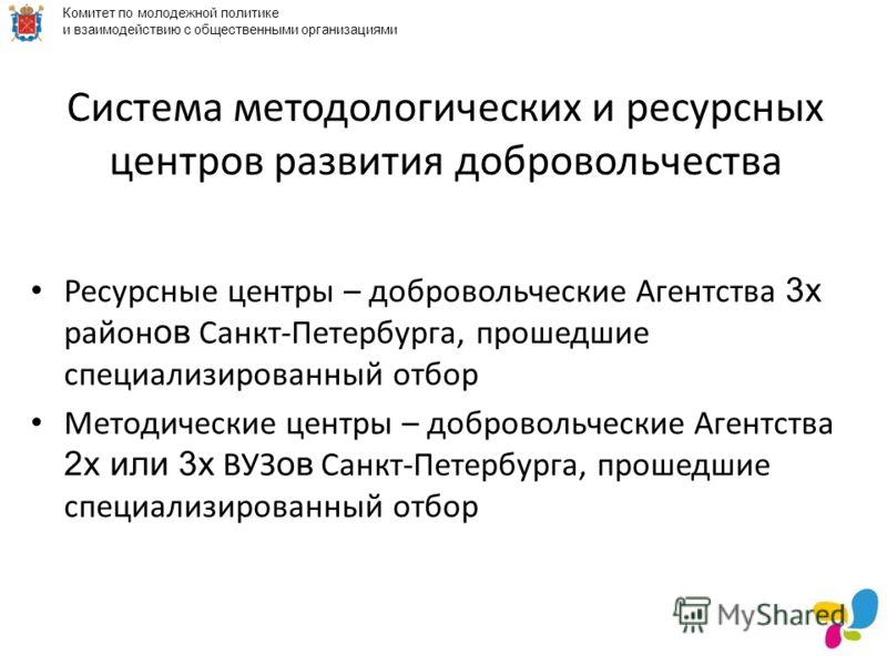 Система методологических и ресурсных центров развития добровольчества Ресурсные центры – добровольческие Агентства 3х район ов Санкт-Петербурга, прошедшие специализированный отбор Методические центры – добровольческие Агентства 2х или 3х ВУЗ ов Санкт