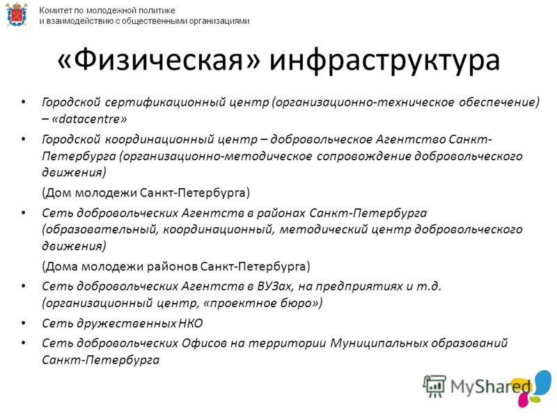 «Физическая» инфраструктура Городской сертификационный центр (организационно-техническое обеспечение) – «datacentre» Городской координационный центр – добровольческое Агентство Санкт- Петербурга (организационно-методическое сопровождение добровольчес