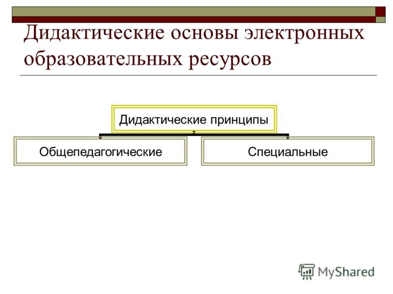 Дидактические основы электронных образовательных ресурсов Дидактические принципы ОбщепедагогическиеСпециальные