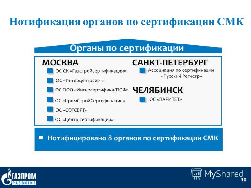 10 Нотификация органов по сертификации СМК