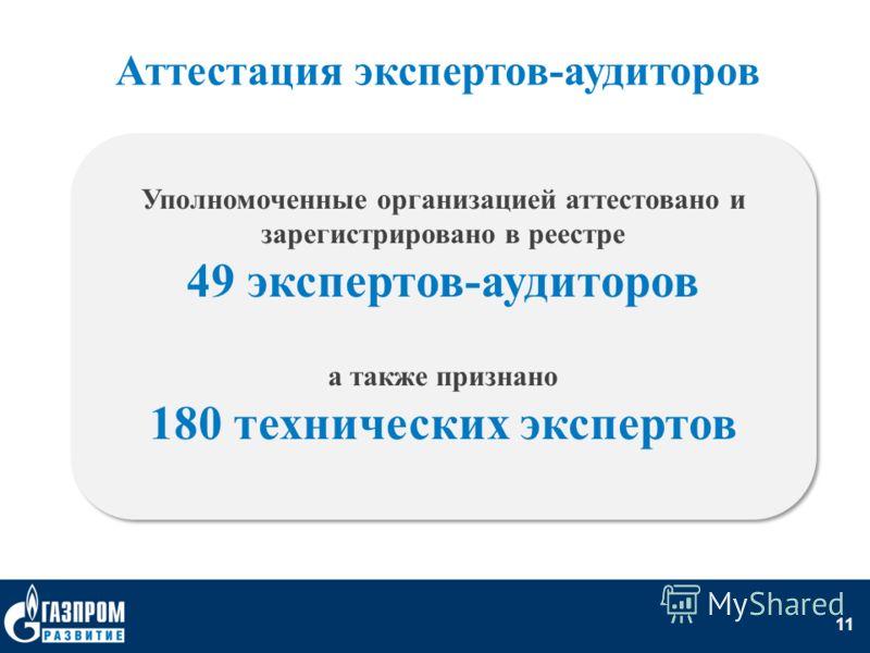 11 Аттестация экспертов-аудиторов Уполномоченные организацией аттестовано и зарегистрировано в реестре 49 экспертов-аудиторов а также признано 180 технических экспертов Уполномоченные организацией аттестовано и зарегистрировано в реестре 49 экспертов
