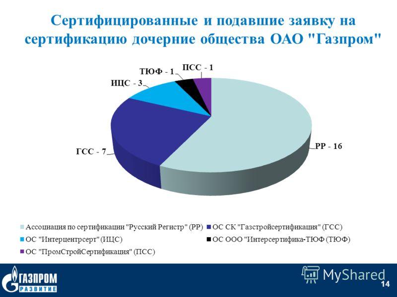 14 Сертифицированные и подавшие заявку на сертификацию дочерние общества ОАО Газпром
