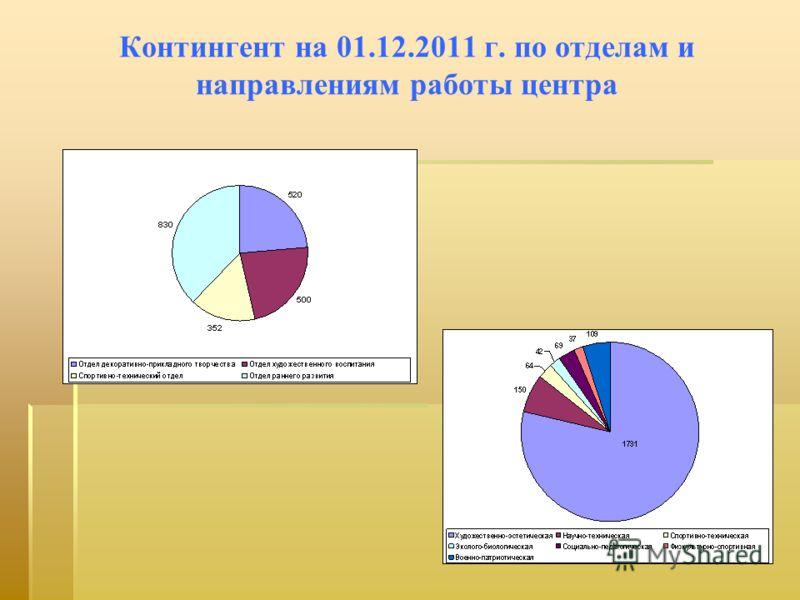 Контингент на 01.12.2011 г. по отделам и направлениям работы центра