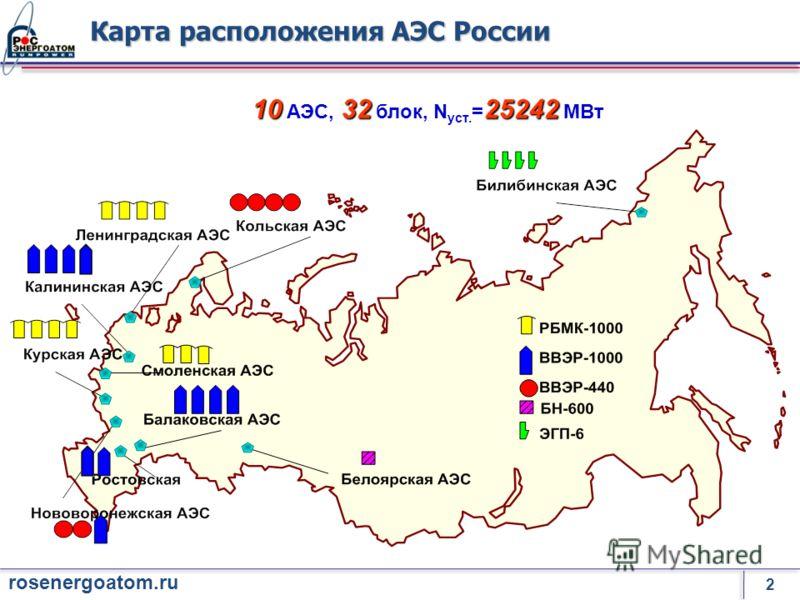 2 rosenergoatom.ru Карта расположения АЭС России 103225242 10 АЭС, 32 блок, N уст. = 25242 МВт