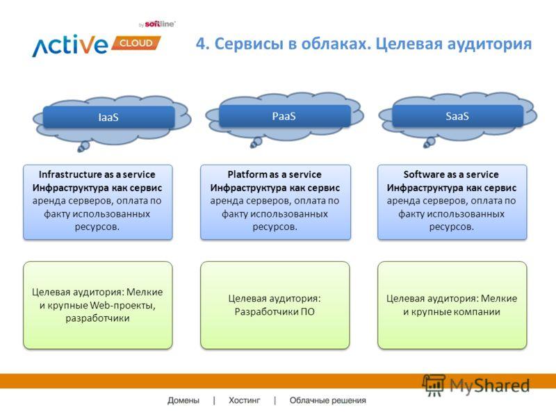 4. Сервисы в облаках. Целевая аудитория IaaS PaaS SaaS Infrastructure as a service Инфраструктура как сервис аренда серверов, оплата по факту использованных ресурсов. Целевая аудитория: Мелкие и крупные Web-проекты, разработчики Platform as a service