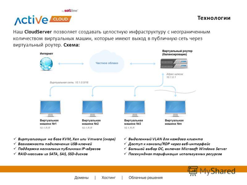 Наш CloudServer позволяет создавать целостную инфраструктуру с неограниченным количеством виртуальных машин, которые имеют выход в публичную сеть через виртуальный роутер. Схема: Виртуализация на базе KVM, Xen или Vmware (скоро) Возможность подключен