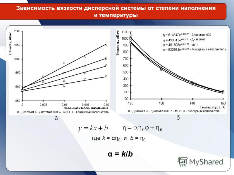 Зависимость вязкости дисперсной системы от степени наполнения и температуры а б где k = αη 0 и b = η 0 α = k/b