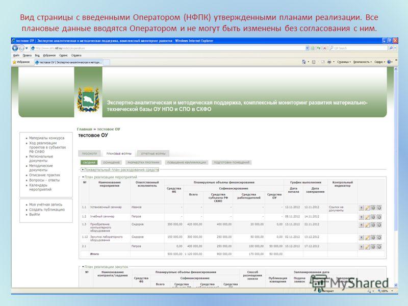 Вид страницы с введенными Оператором (НФПК) утвержденными планами реализации. Все плановые данные вводятся Оператором и не могут быть изменены без согласования с ним.