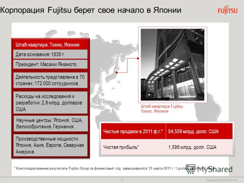 1 Copyright 2012 FUJITSU Fujitsu – цифры и факты 1 2012 г. FUJITSU Все права защищены