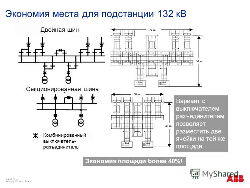Экономия места для подстанции 132 кВ © ABB Group February 23, 2013 | Slide 10 Комбинированный выключатель- разъединитель Двойная шин Секционированная шина Вариант с выключателем- разъединителем позволяет разместить две ячейки на той же площади Эконом
