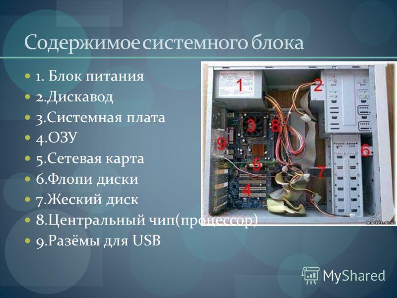 Системный блок Системный блок (сленг. системник, кейс, корпус) функциональный элемент, защищающий внутренние компоненты компьютера от внешнего воздействия и механических повреждений, поддерживающий необходимый температурный режим внутри, экранирующий