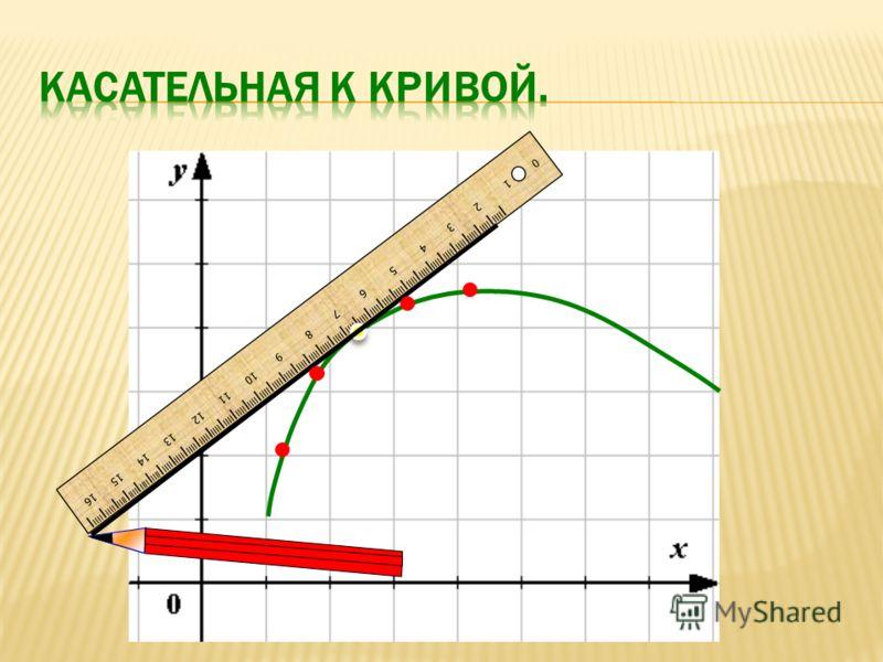 «Если продолжить одно из маленьких звеньев ломаной, составляющей кривую линию, то эта продолженная таким образом сторона будет называться касательной к кривой.»