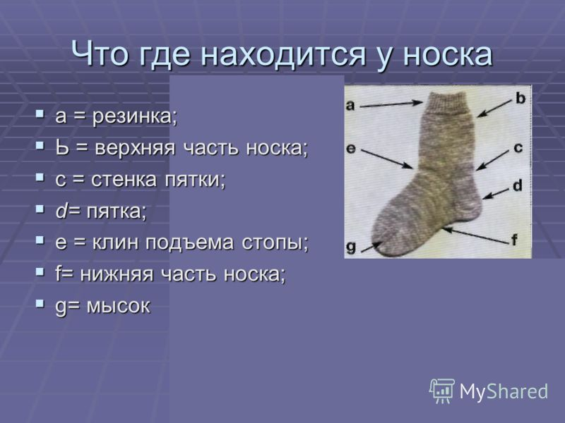 Что где находится у носка а = резинка; а = резинка; Ь = верхняя часть носка; Ь = верхняя часть носка; с = стенка пятки; с = стенка пятки; d= пятка; d= пятка; е = клин подъема стопы; е = клин подъема стопы; f= нижняя часть носка; f= нижняя часть носка