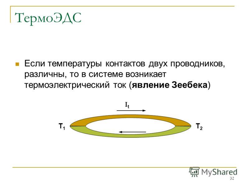 32 ТермоЭДС Если температуры контактов двух проводников, различны, то в системе возникает термоэлектрический ток (явление Зеебека) Т1Т1 Т2Т2 t