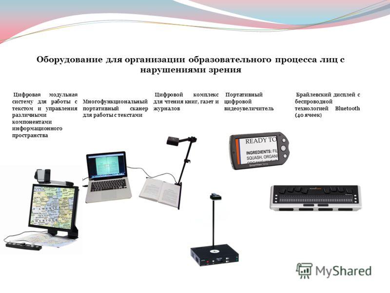 Оборудование для организации образовательного процесса лиц с нарушениями зрения Цифров ая модульн ая систему для работы с текстом и управления различными компонентами информационного пространства Многофункциональный портативный сканер для работы с те