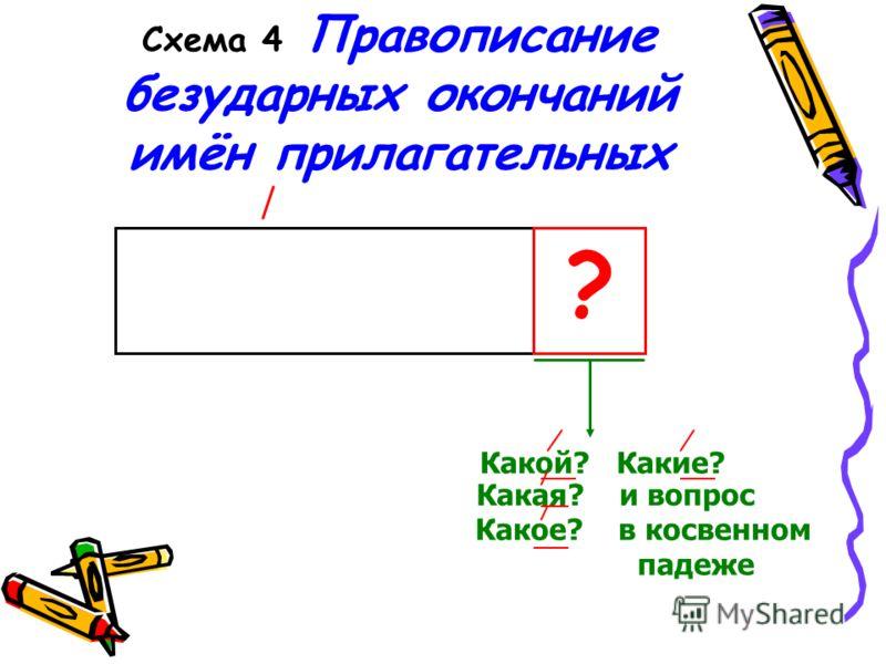 Схема 4 Правописание безударных окончаний имён прилагательных ? Какой? Какие? Какая? и вопрос Какое? в косвенном падеже