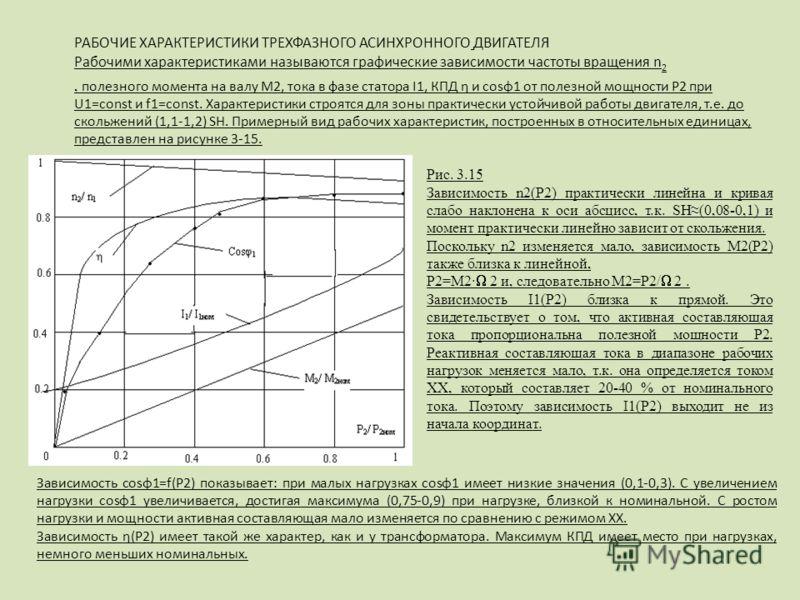 РАБОЧИЕ ХАРАКТЕРИСТИКИ ТРЕХФАЗНОГО АСИНХРОННОГО ДВИГАТЕЛЯ Рабочими характеристиками называются графические зависимости частоты вращения n 2, полезного момента на валу M2, тока в фазе статора I1, КПД η и cosφ1 от полезной мощности Р2 при U1=const и f1