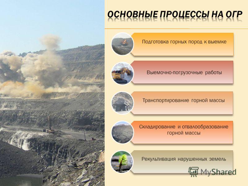 Подготовка горных пород к выемке Выемочно-погрузочные работы Транспортирование горной массы Складирование и отвалообразование горной массы Рекультивация нарушенных земель