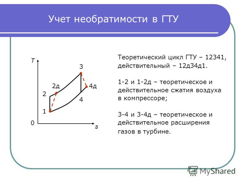 Учет необратимости в ГТУ Теоретический цикл ГТУ – 12341, действительный – 12д34д1. 1-2 и 1-2д – теоретическое и действительное сжатия воздуха в компрессоре; 3-4 и 3-4д – теоретическое и действительное расширения газов в турбине. 1 2 2д 3 4 4д Т s 0