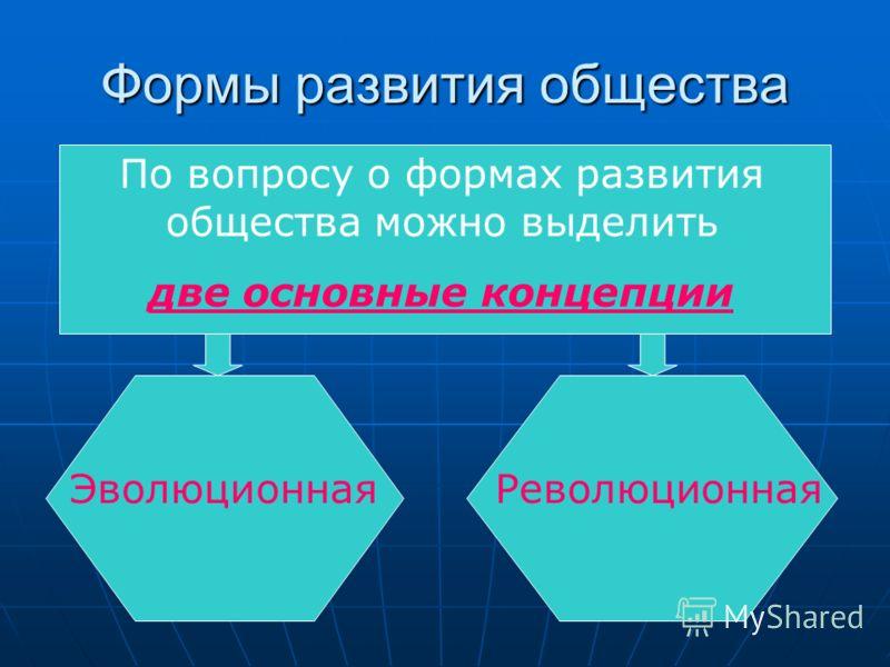 Формы развития общества По вопросу о формах развития общества можно выделить две основные концепции ЭволюционнаяРеволюционная