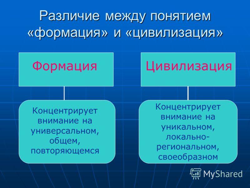 Различие между понятием «формация» и «цивилизация» ФормацияЦивилизация Концентрирует внимание на универсальном, общем, повторяющемся Концентрирует внимание на уникальном, локально- региональном, своеобразном